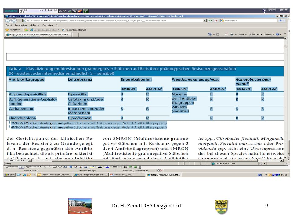 Dr. H. Zeindl, GA Deggendorf9