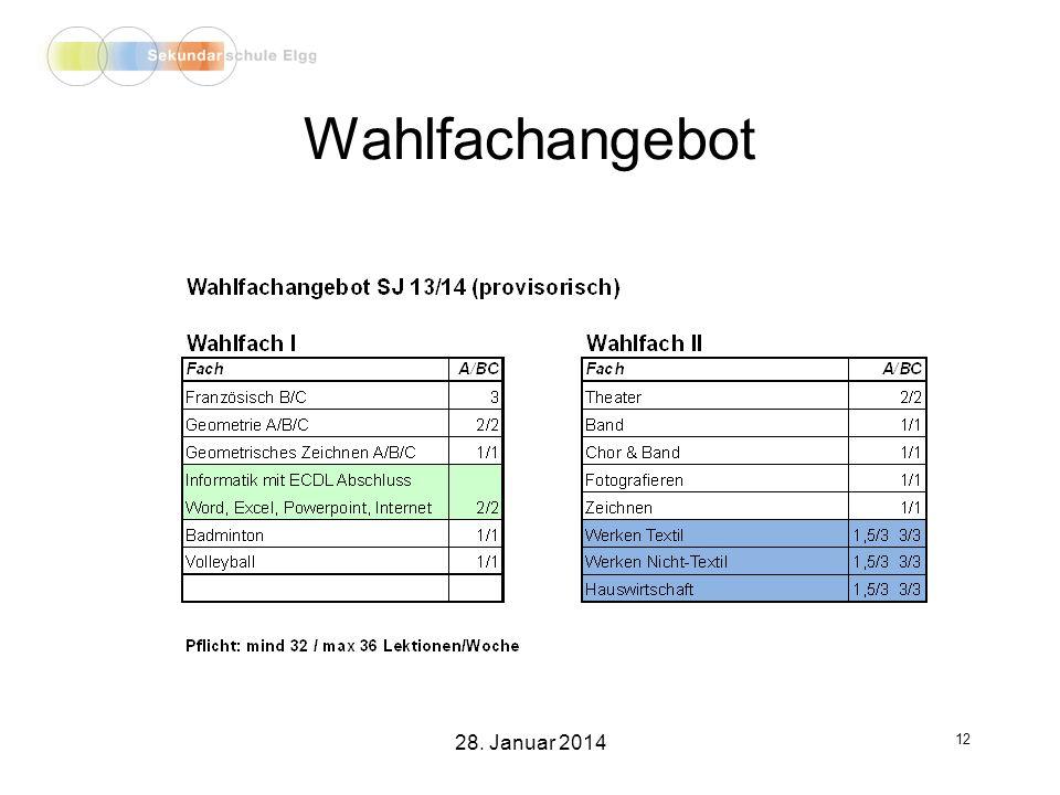 Wahlfachangebot 12 28. Januar 2014