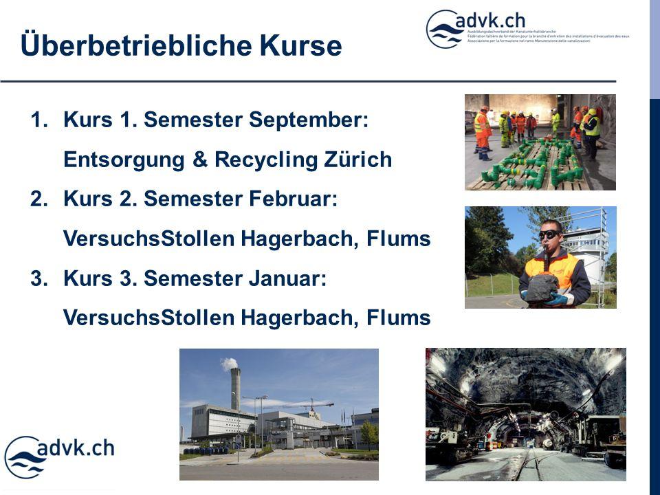 Überbetriebliche Kurse 1.Kurs 1. Semester September: Entsorgung & Recycling Zürich 2.Kurs 2.