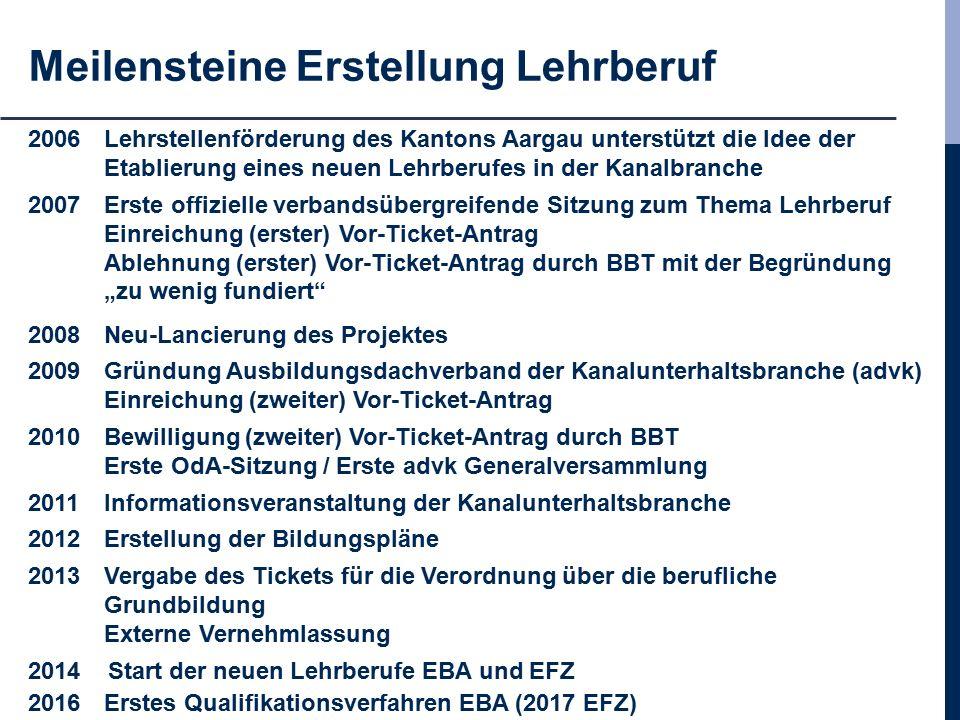 """Meilensteine Erstellung Lehrberuf 2006Lehrstellenförderung des Kantons Aargau unterstützt die Idee der Etablierung eines neuen Lehrberufes in der Kanalbranche 2007Erste offizielle verbandsübergreifende Sitzung zum Thema Lehrberuf Einreichung (erster) Vor-Ticket-Antrag Ablehnung (erster) Vor-Ticket-Antrag durch BBT mit der Begründung """"zu wenig fundiert 2008Neu-Lancierung des Projektes 2009Gründung Ausbildungsdachverband der Kanalunterhaltsbranche (advk) Einreichung (zweiter) Vor-Ticket-Antrag 2010Bewilligung (zweiter) Vor-Ticket-Antrag durch BBT Erste OdA-Sitzung / Erste advk Generalversammlung 2011Informationsveranstaltung der Kanalunterhaltsbranche 2012Erstellung der Bildungspläne 2013Vergabe des Tickets für die Verordnung über die berufliche Grundbildung Externe Vernehmlassung 2014 Start der neuen Lehrberufe EBA und EFZ 2016 Erstes Qualifikationsverfahren EBA (2017 EFZ)"""