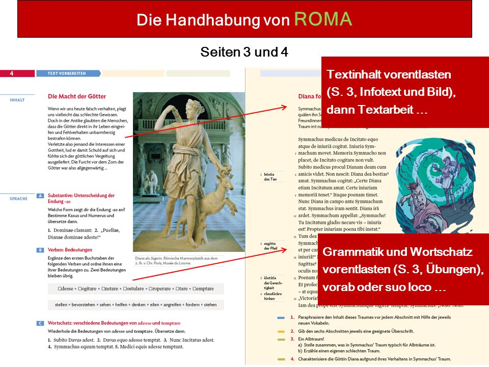 Die Handhabung von ROMA Seiten 3 und 4 Textinhalt vorentlasten (S.
