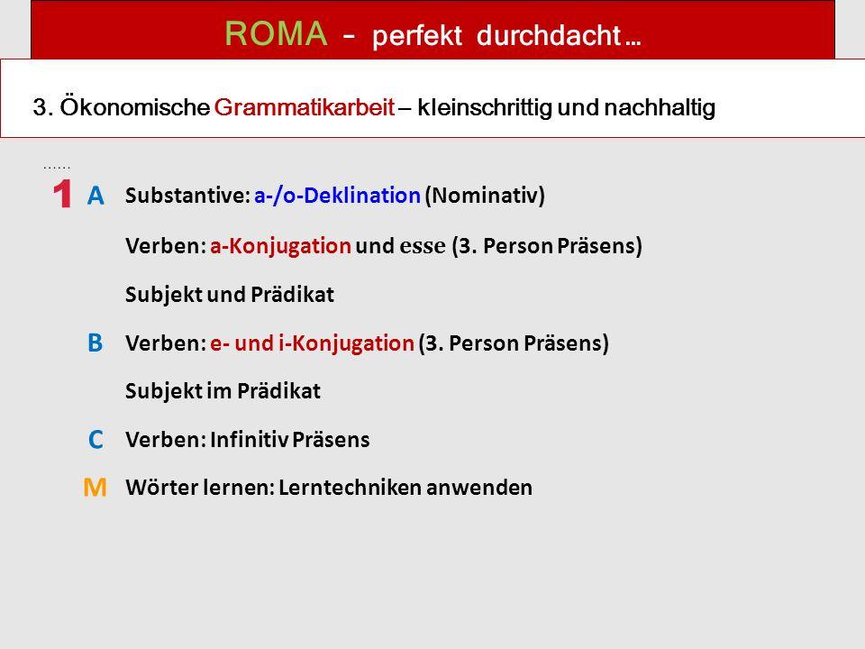 ROMA – perfekt durchdacht … 3.