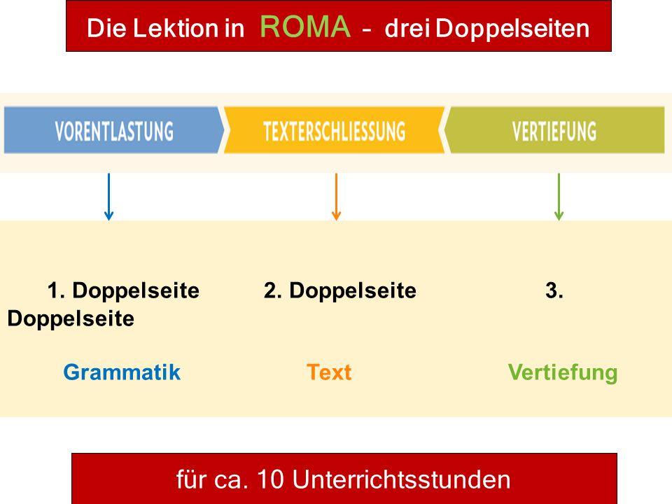 Die Lektion in ROMA – drei Doppelseiten 1. Doppelseite 2.