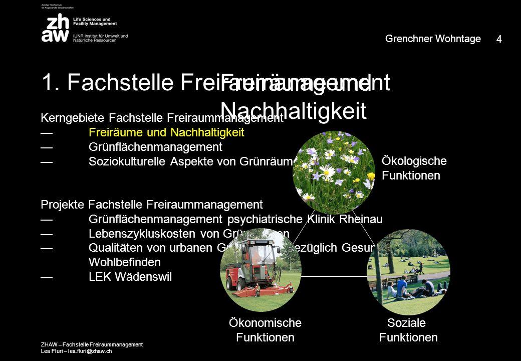 15 Grenchner Wohntage ZHAW – Fachstelle Freiraummanagement