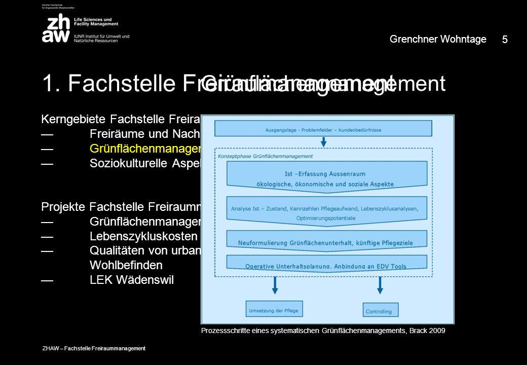 16 Grenchner Wohntage ZHAW – Fachstelle Freiraummanagement