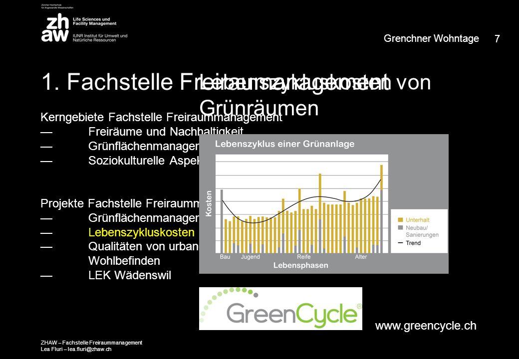 18 Grenchner Wohntage ZHAW – Fachstelle Freiraummanagement
