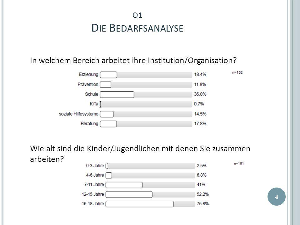 O1 D IE B EDARFSANALYSE In welchem Bereich arbeitet ihre Institution/Organisation? Wie alt sind die Kinder/Jugendlichen mit denen Sie zusammen arbeite