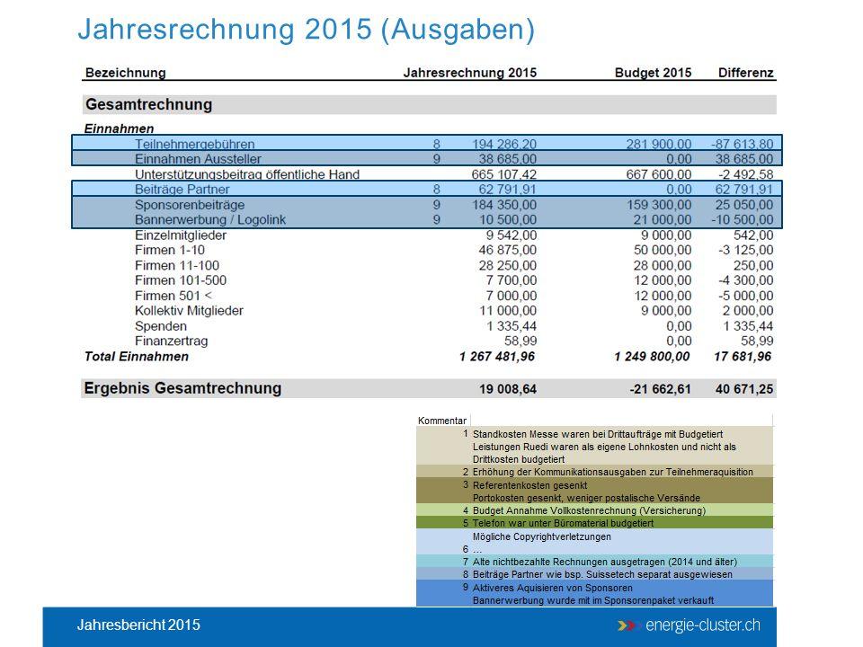Jahresbericht 2015, Jahresprogramm 2016 Jahresbericht 2015