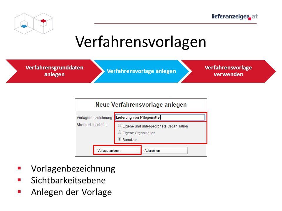 Verfahrensvorlagen Verfahrensgrunddaten anlegen Verfahrensvorlage anlegen Verfahrensvorlage verwenden  Vorlagenbezeichnung  Sichtbarkeitsebene  Anl