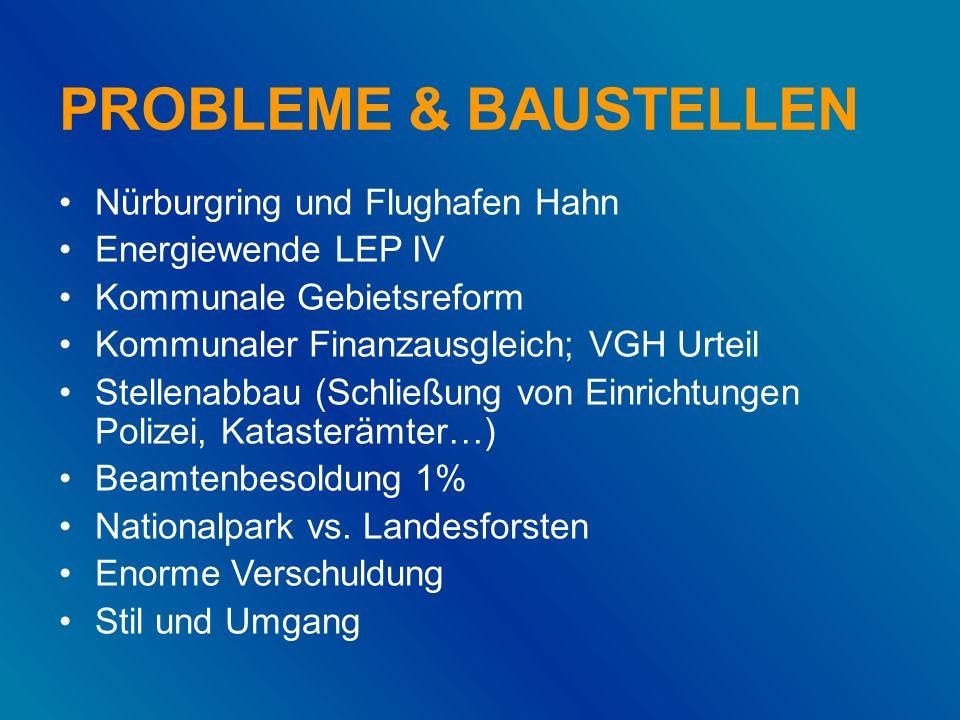 PROBLEME & BAUSTELLEN Nürburgring und Flughafen Hahn Energiewende LEP IV Kommunale Gebietsreform Kommunaler Finanzausgleich; VGH Urteil Stellenabbau (Schließung von Einrichtungen Polizei, Katasterämter…) Beamtenbesoldung 1% Nationalpark vs.