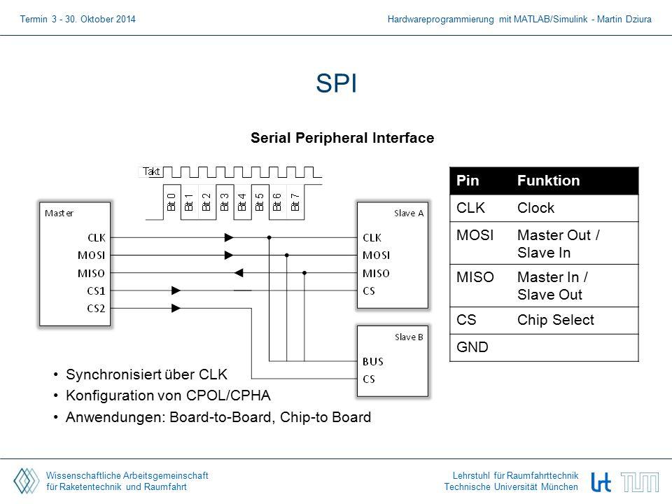 Wissenschaftliche Arbeitsgemeinschaft für Raketentechnik und Raumfahrt Lehrstuhl für Raumfahrttechnik Technische Universität München SPI Serial Peripheral Interface Synchronisiert über CLK Konfiguration von CPOL/CPHA Anwendungen: Board-to-Board, Chip-to Board Termin 3 - 30.