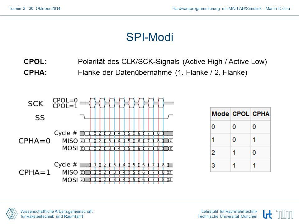 Wissenschaftliche Arbeitsgemeinschaft für Raketentechnik und Raumfahrt Lehrstuhl für Raumfahrttechnik Technische Universität München SPI-Modi CPOL: Polarität des CLK/SCK-Signals (Active High / Active Low) CPHA:Flanke der Datenübernahme (1.