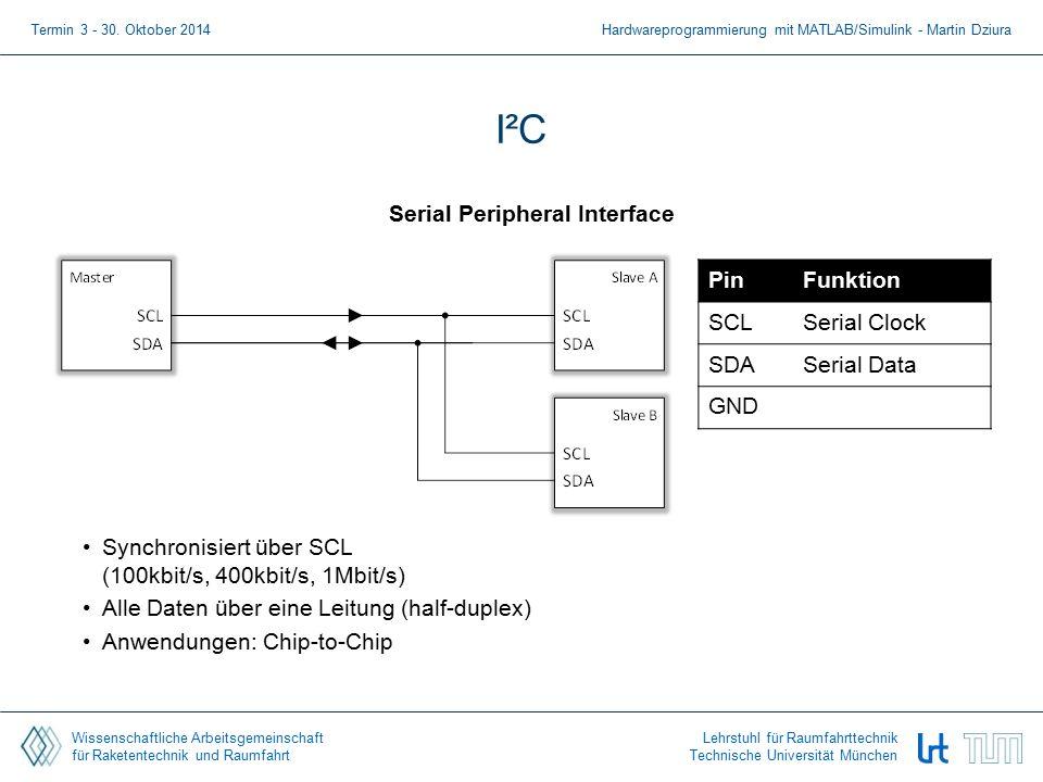 Wissenschaftliche Arbeitsgemeinschaft für Raketentechnik und Raumfahrt Lehrstuhl für Raumfahrttechnik Technische Universität München I²C Serial Peripheral Interface Synchronisiert über SCL (100kbit/s, 400kbit/s, 1Mbit/s) Alle Daten über eine Leitung (half-duplex) Anwendungen: Chip-to-Chip Termin 3 - 30.