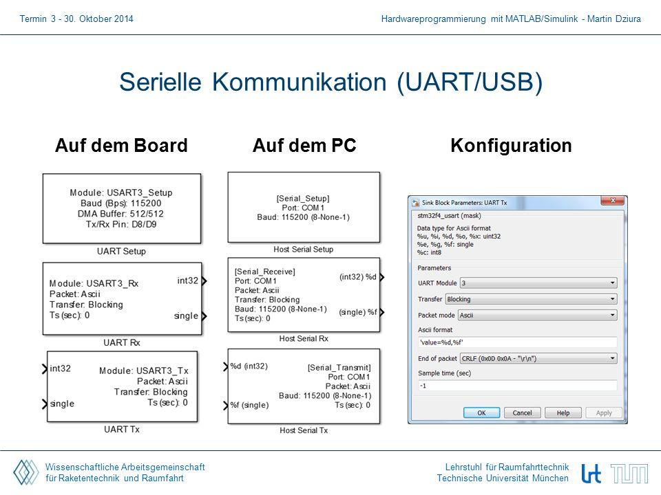 Wissenschaftliche Arbeitsgemeinschaft für Raketentechnik und Raumfahrt Lehrstuhl für Raumfahrttechnik Technische Universität München Serielle Kommunikation (UART/USB) Auf dem BoardAuf dem PC Termin 3 - 30.