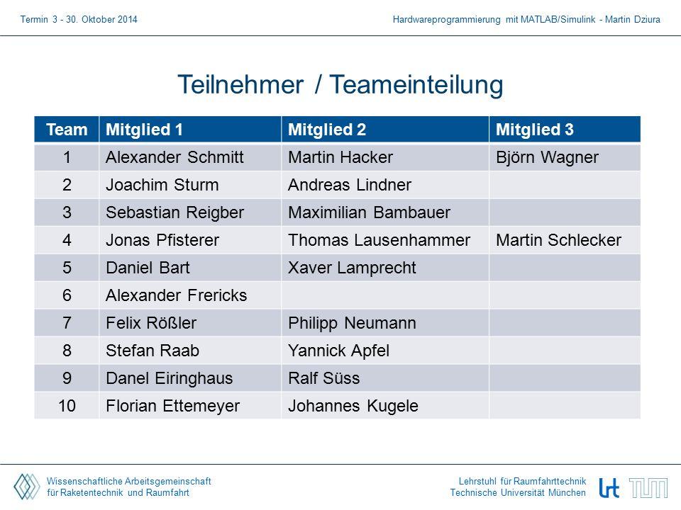 Wissenschaftliche Arbeitsgemeinschaft für Raketentechnik und Raumfahrt Lehrstuhl für Raumfahrttechnik Technische Universität München Teilnehmer / Teameinteilung Termin 3 - 30.