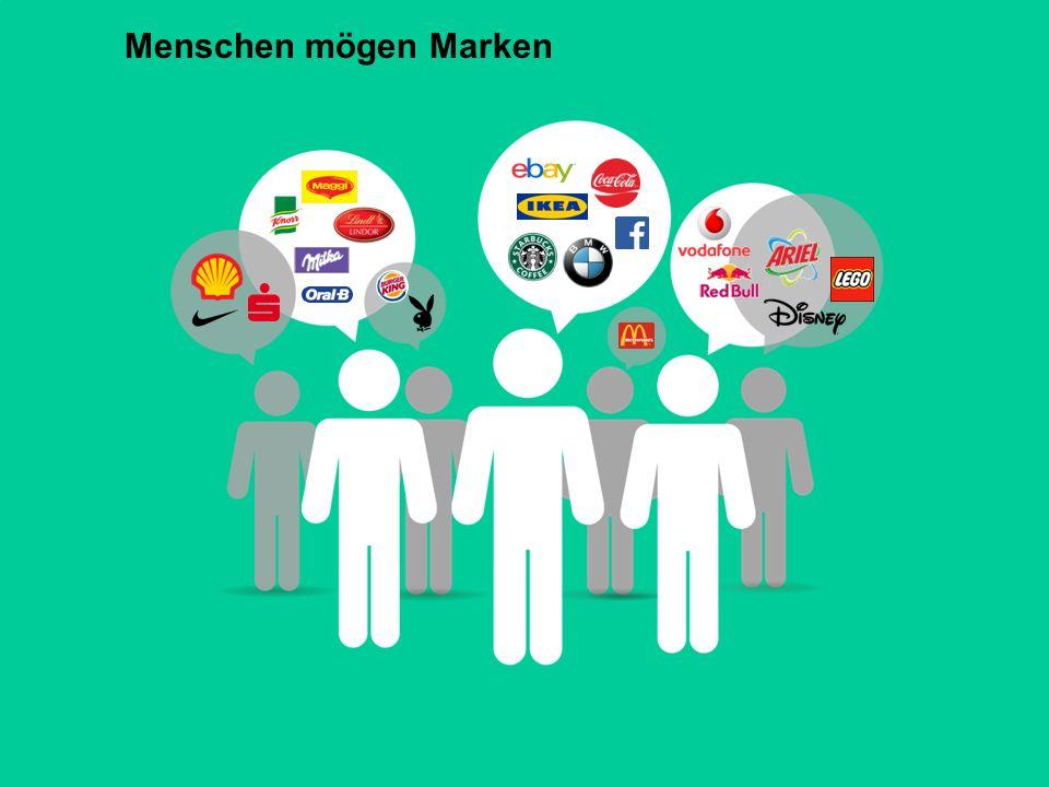 Auftaktveranstaltung zur Stadtkonzeption Heilbronn 2030 - 13. Juli 2015 Folie 14 Menschen mögen Marken