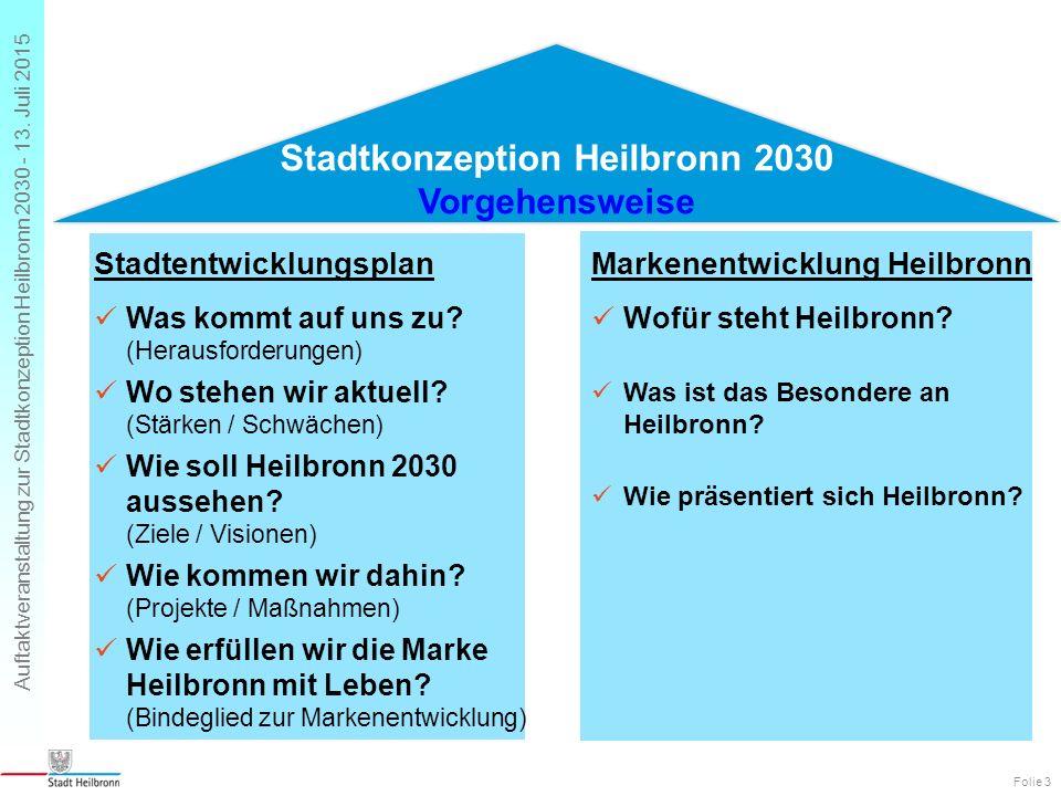 Auftaktveranstaltung zur Stadtkonzeption Heilbronn 2030 - 13. Juli 2015 Folie 3 Stadtentwicklungsplan Was kommt auf uns zu? (Herausforderungen) Wo ste