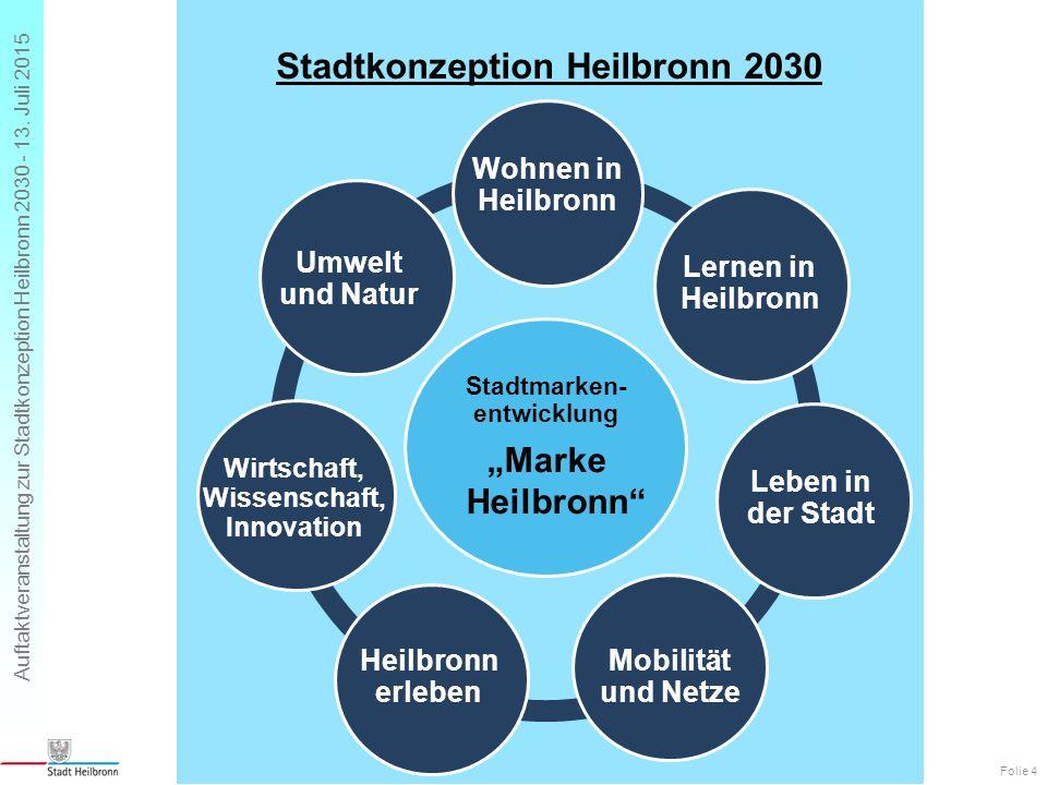 Auftaktveranstaltung zur Stadtkonzeption Heilbronn 2030 - 13. Juli 2015 Folie 4 Wirtschaft, Wissenschaft, Innovation Heilbronn erleben Mobilität und N