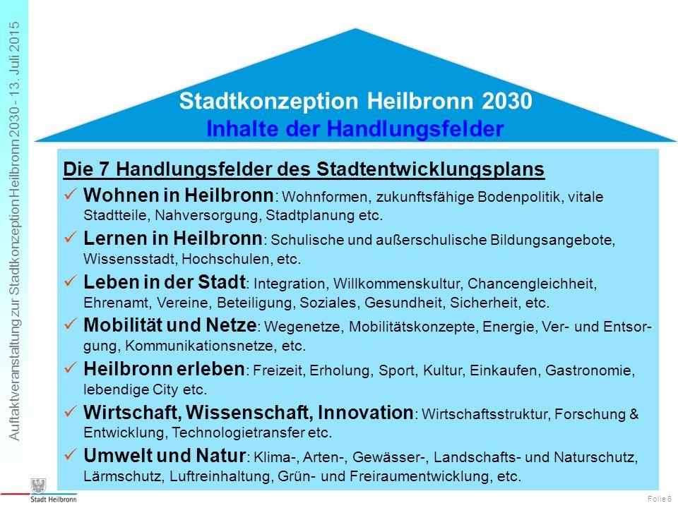 Auftaktveranstaltung zur Stadtkonzeption Heilbronn 2030 - 13. Juli 2015 Folie 6 Die 7 Handlungsfelder des Stadtentwicklungsplans Wohnen in Heilbronn :