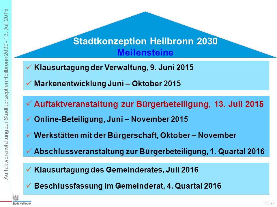 Auftaktveranstaltung zur Stadtkonzeption Heilbronn 2030 - 13. Juli 2015 Folie 7 Klausurtagung der Verwaltung, 9. Juni 2015 Markenentwicklung Juni – Ok