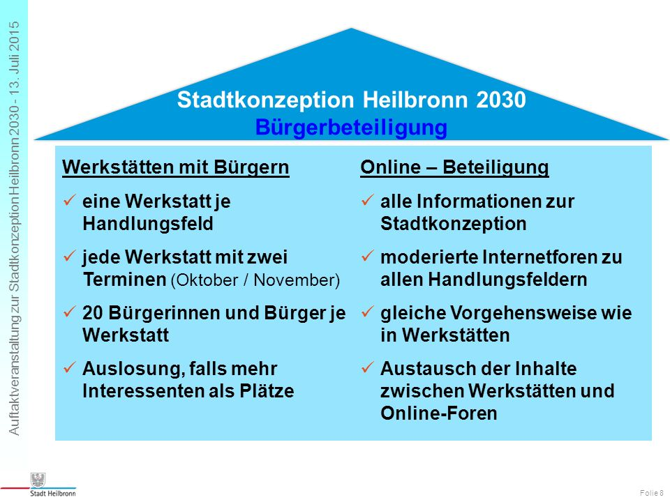 Auftaktveranstaltung zur Stadtkonzeption Heilbronn 2030 - 13. Juli 2015 Folie 8 Stadtkonzeption Heilbronn 2030 Bürgerbeteiligung Werkstätten mit Bürge