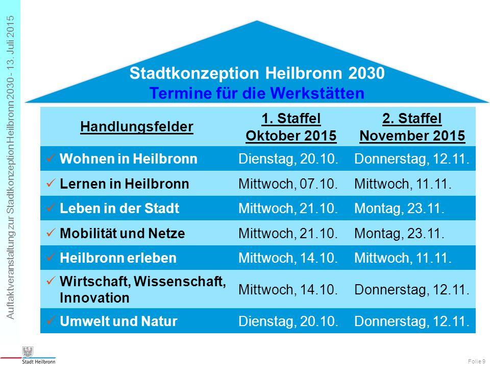Auftaktveranstaltung zur Stadtkonzeption Heilbronn 2030 - 13. Juli 2015 Folie 9 Handlungsfelder 1. Staffel Oktober 2015 2. Staffel November 2015 Wohne