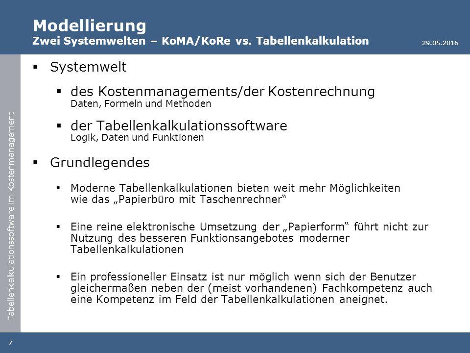 Tabellenkalkulationssoftware im Kostenmanagement Modellierung Zwei Systemwelten – KoMA/KoRe vs. Tabellenkalkulation  Systemwelt  des Kostenmanagemen
