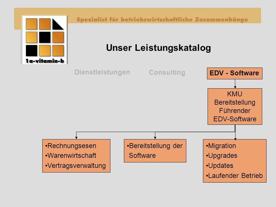 Unser Leistungskatalog Dienstleistungen EDV - Software Consulting KMU Bereitstellung Führender EDV-Software Rechnungsesen Warenwirtschaft Vertragsverwaltung Bereitstellung der Software Migration Upgrades Updates Laufender Betrieb