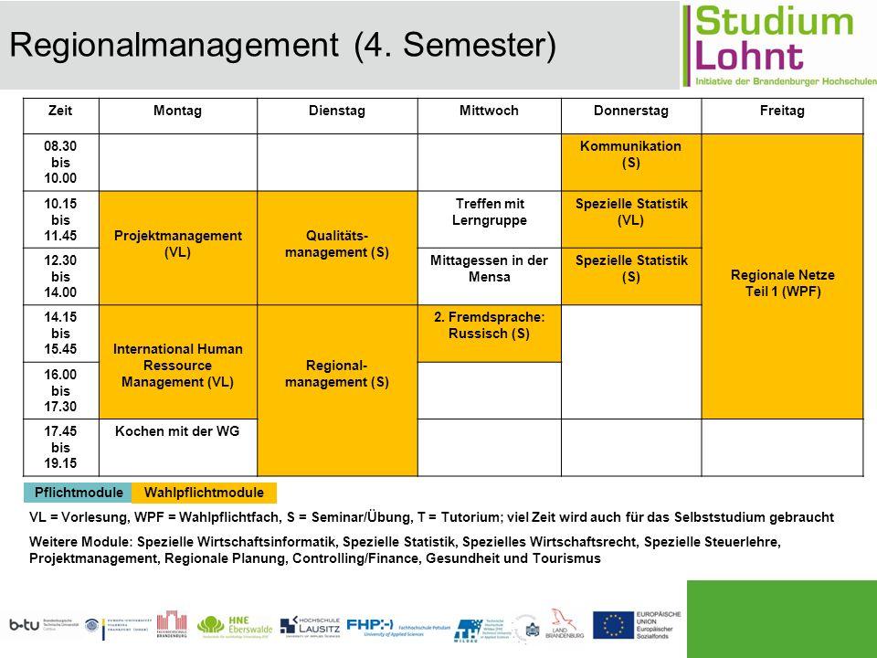 Regionalmanagement (4.