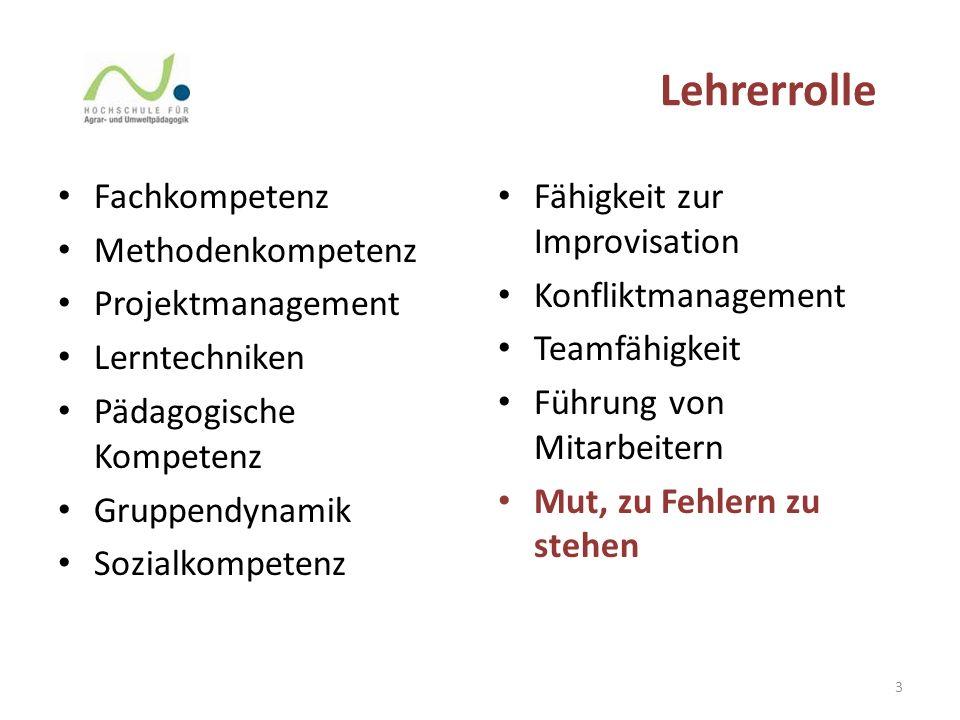 Lehrerrolle Fachkompetenz Methodenkompetenz Projektmanagement Lerntechniken Pädagogische Kompetenz Gruppendynamik Sozialkompetenz Fähigkeit zur Improv