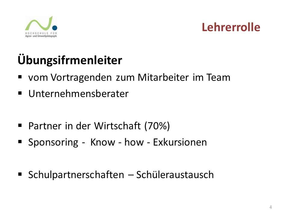 Lehrerrolle Übungsifrmenleiter  vom Vortragenden zum Mitarbeiter im Team  Unternehmensberater  Partner in der Wirtschaft (70%)  Sponsoring - Know
