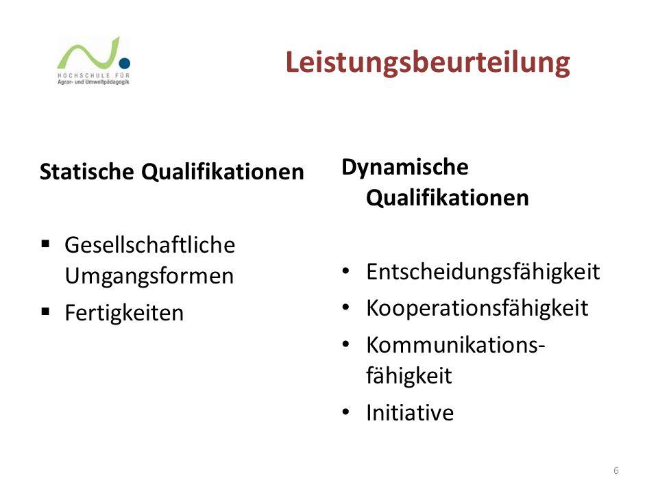 Leistungsbeurteilung Statische Qualifikationen  Gesellschaftliche Umgangsformen  Fertigkeiten Dynamische Qualifikationen Entscheidungsfähigkeit Koop