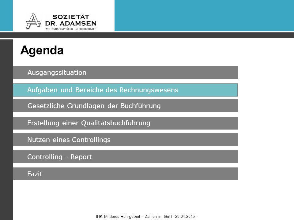 Agenda Ausgangssituation Gesetzliche Grundlagen der Buchführung Erstellung einer Qualitätsbuchführung Fazit IHK Mittleres Ruhrgebiet – Zahlen im Griff - 28.04.2015 - Nutzen eines Controllings Controlling - Report Aufgaben und Bereiche des Rechnungswesens
