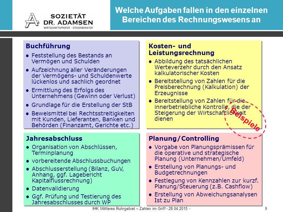 Eine Qualitätsbuchführung ist die Grundlage eines funktionierenden Controlling- systems.