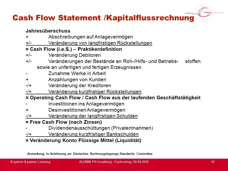 ALUMNI FH Vorarlberg - Fachvortrag: 20.04.2010 © gamon & partner | nenzing12 Cash Flow Statement /Kapitalflussrechnung Jahresüberschuss +Abschreibungen auf Anlagevermögen +/-Veränderung von langfristigen Rückstellungen = Cash Flow (i.e.S.) – Praktikerdefinition +/-Veränderung Debitoren +/-Veränderungen der Bestände an Roh-/Hilfs- und Betriebs- stoffen sowie an unfertigen und fertigen Erzeugnissen -Zunahme Werke in Arbeit +Anzahlungen von Kunden -/+Veränderung der Kreditoren -/+Veränderung kurzfristiger Rückstellungen = Operating Cash Flow / Cash Flow aus der laufenden Geschäftstätigkeit -Investitionen ins Anlagevermögen +Desinvestitionen Anlagevermögen -/+Veränderung der langfristigen Schulden = Free Cash Flow (nach Zinsen) -Dividendenausschüttungen (Privatentnahmen) -/+Veränderung kurzfristiger Bankschulden = Veränderung Konto Flüssige Mittel (Liquidität) Anmerkung.
