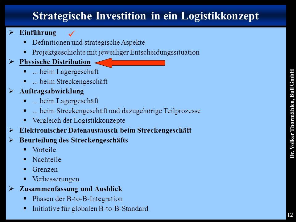 Dr. Volker Thormählen, Bull GmbH 12 Strategische Investition in ein Logistikkonzept  Einführung  Definitionen und strategische Aspekte  Projektgesc