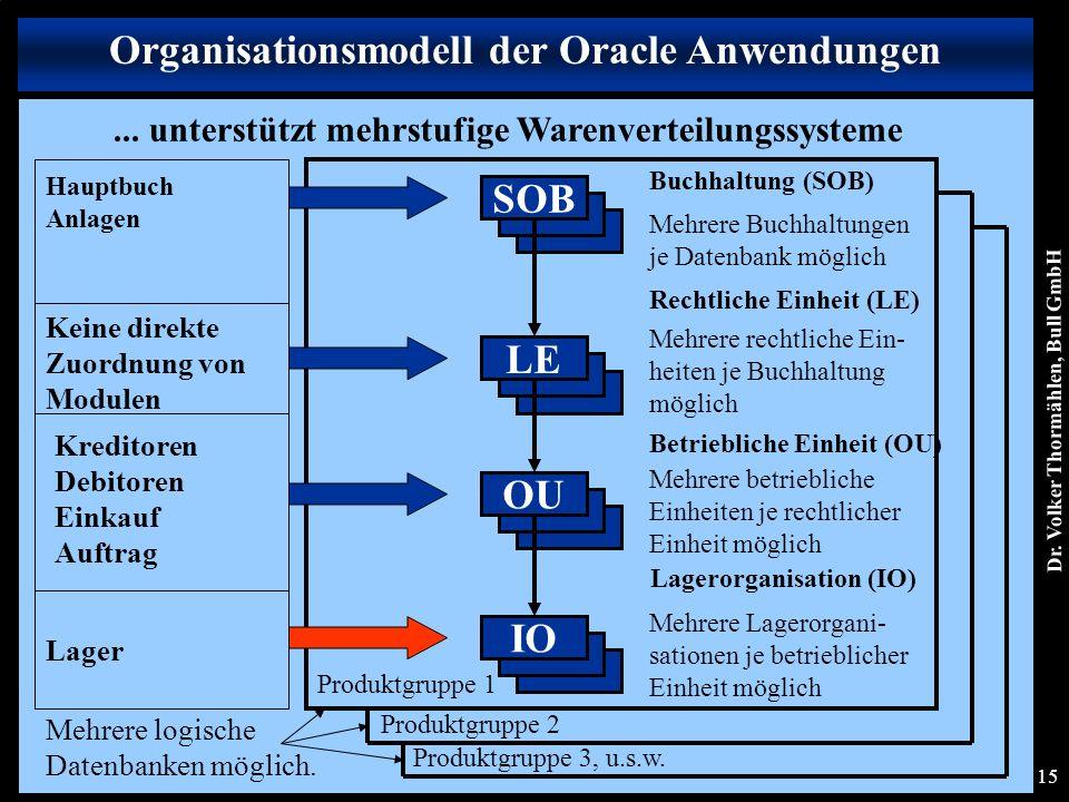 Dr. Volker Thormählen, Bull GmbH 15 LE Mehrere logische Datenbanken möglich.