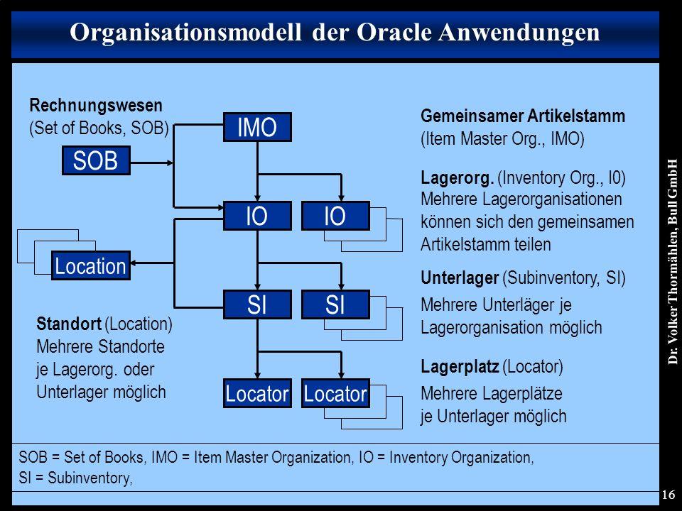 Dr. Volker Thormählen, Bull GmbH 16 Organisationsmodell der Oracle Anwendungen IO IMO SI Locator Mehrere Unterläger je Lagerorganisation möglich Mehre