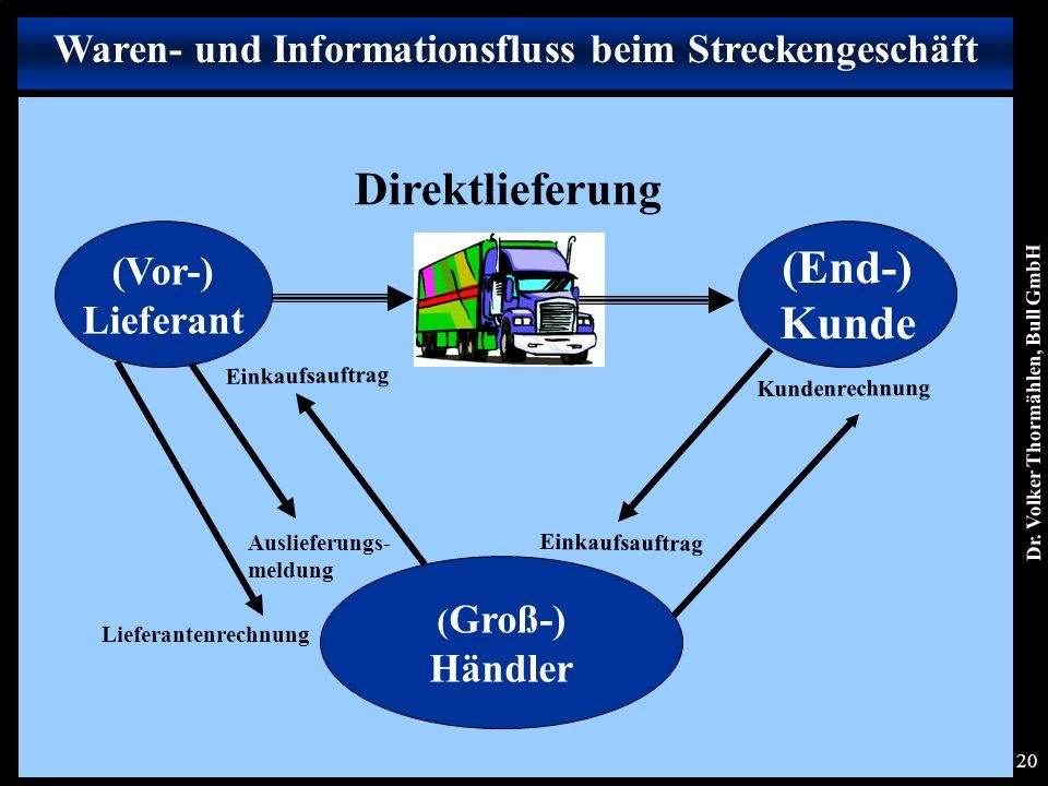 Dr. Volker Thormählen, Bull GmbH 20 (Vor-) Lieferant (End-) Kunde ( Groß-) Händler Kundenrechnung Einkaufsauftrag Auslieferungs- meldung Lieferantenre