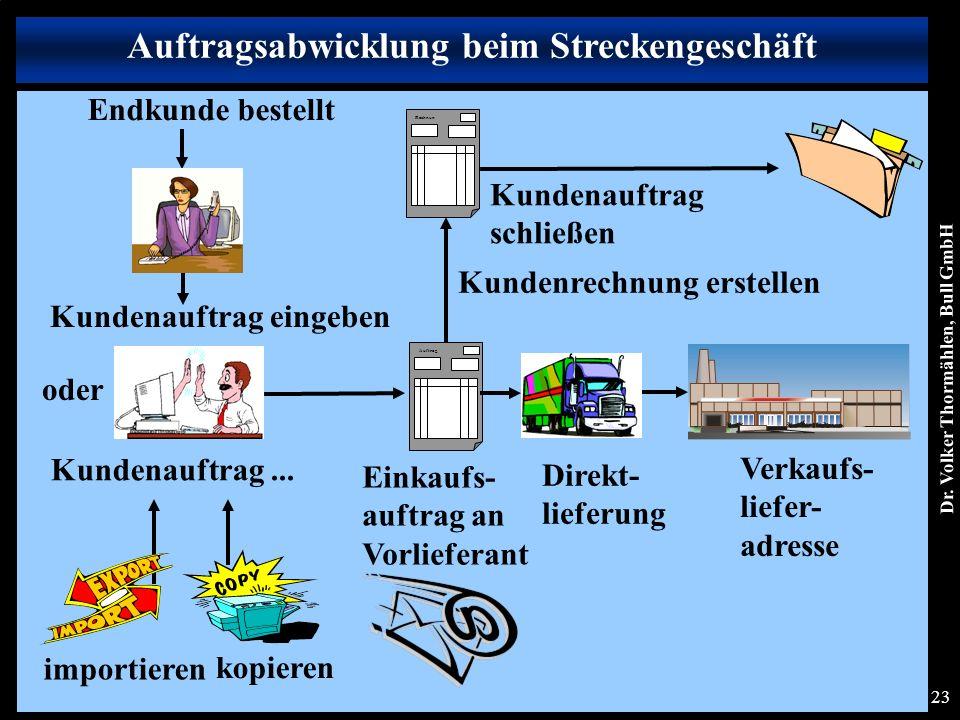 Dr. Volker Thormählen, Bull GmbH 23 Endkunde bestellt importieren kopieren Auftrag Einkaufs- auftrag an Vorlieferant Direkt- lieferung Rechnun g Kunde