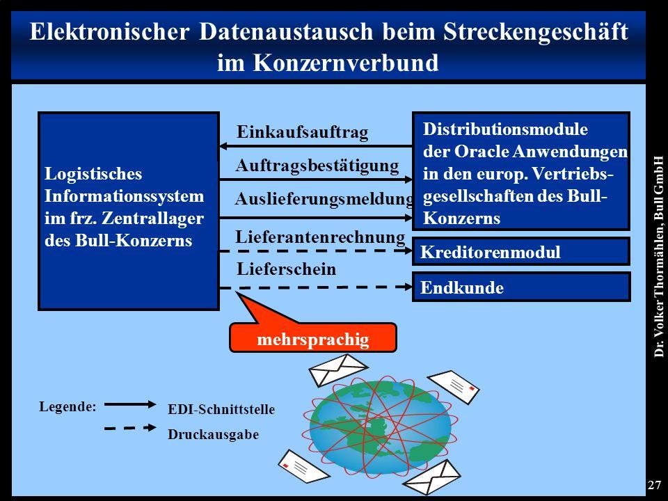 Dr. Volker Thormählen, Bull GmbH 27 Logistisches Informationssystem im frz.
