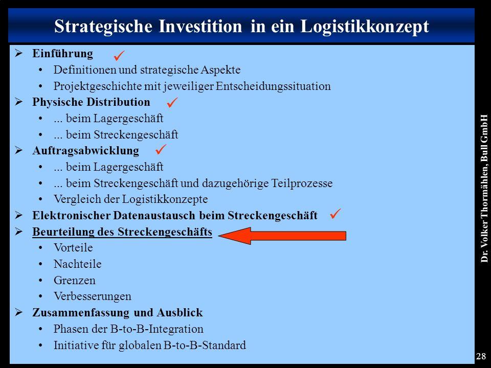 Dr. Volker Thormählen, Bull GmbH 28 Strategische Investition in ein Logistikkonzept  Einführung Definitionen und strategische Aspekte Projektgeschich