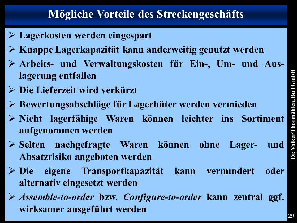 Dr. Volker Thormählen, Bull GmbH 29  Lagerkosten werden eingespart  Knappe Lagerkapazität kann anderweitig genutzt werden  Arbeits- und Verwaltungs