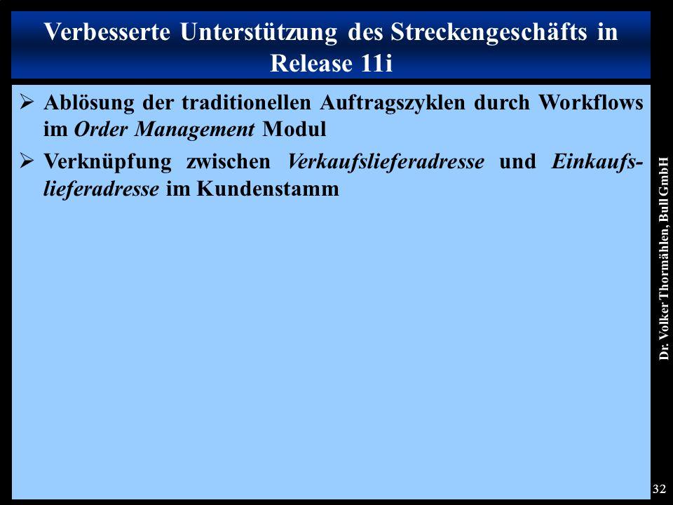 Dr. Volker Thormählen, Bull GmbH 32  Ablösung der traditionellen Auftragszyklen durch Workflows im Order Management Modul  Verknüpfung zwischen Verk