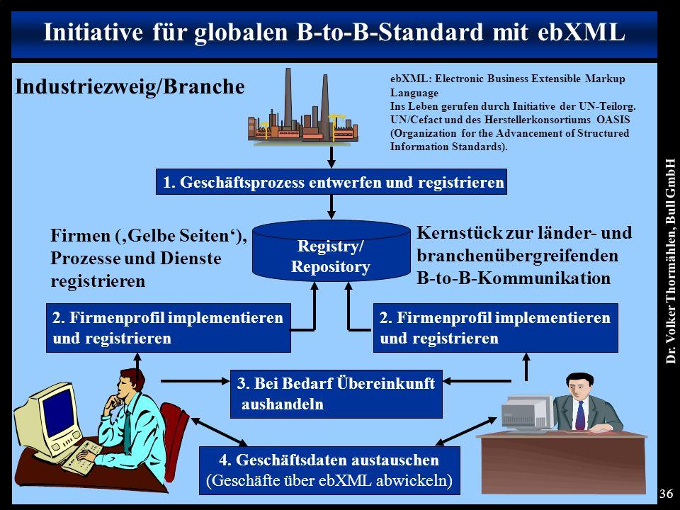 Dr. Volker Thormählen, Bull GmbH 36 Initiative für globalen B-to-B-Standard mit ebXML Industriezweig/Branche 1. Geschäftsprozess entwerfen und registr