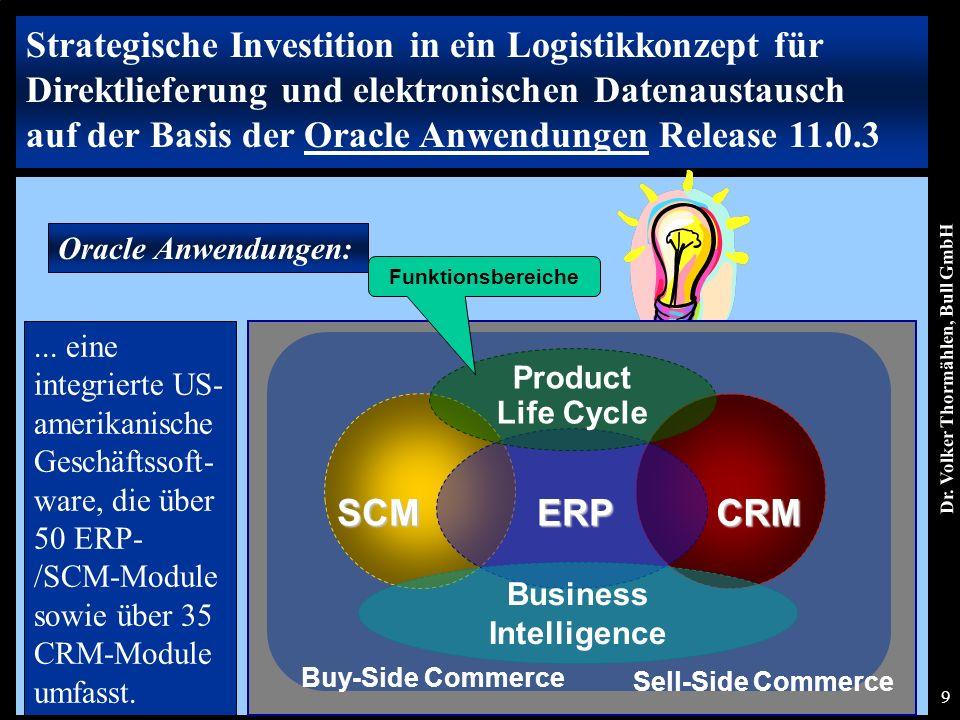 Dr. Volker Thormählen, Bull GmbH 9 Oracle Anwendungen: Strategische Investition in ein Logistikkonzept für Direktlieferung und elektronischen Datenaus