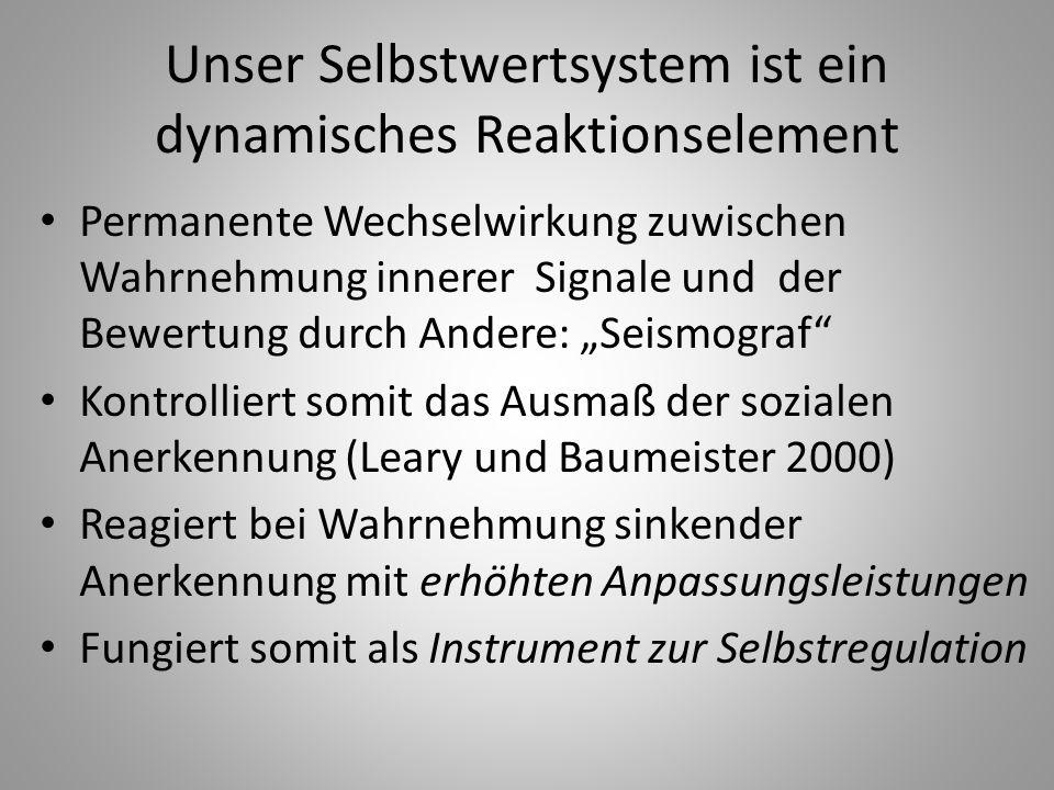 """Unser Selbstwertsystem ist ein dynamisches Reaktionselement Permanente Wechselwirkung zuwischen Wahrnehmung innerer Signale und der Bewertung durch Andere: """"Seismograf Kontrolliert somit das Ausmaß der sozialen Anerkennung (Leary und Baumeister 2000) Reagiert bei Wahrnehmung sinkender Anerkennung mit erhöhten Anpassungsleistungen Fungiert somit als Instrument zur Selbstregulation"""