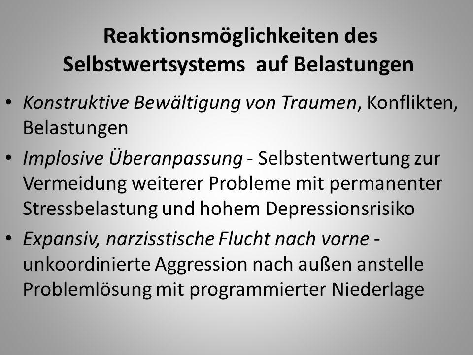 Reaktionsmöglichkeiten des Selbstwertsystems auf Belastungen Konstruktive Bewältigung von Traumen, Konflikten, Belastungen Implosive Überanpassung - S