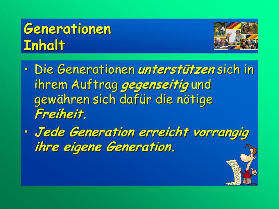 Generationen Inhalt Die Generationen unterstützen sich in ihrem Auftrag gegenseitig und gewähren sich dafür die nötige Freiheit.Die Generationen unterstützen sich in ihrem Auftrag gegenseitig und gewähren sich dafür die nötige Freiheit.