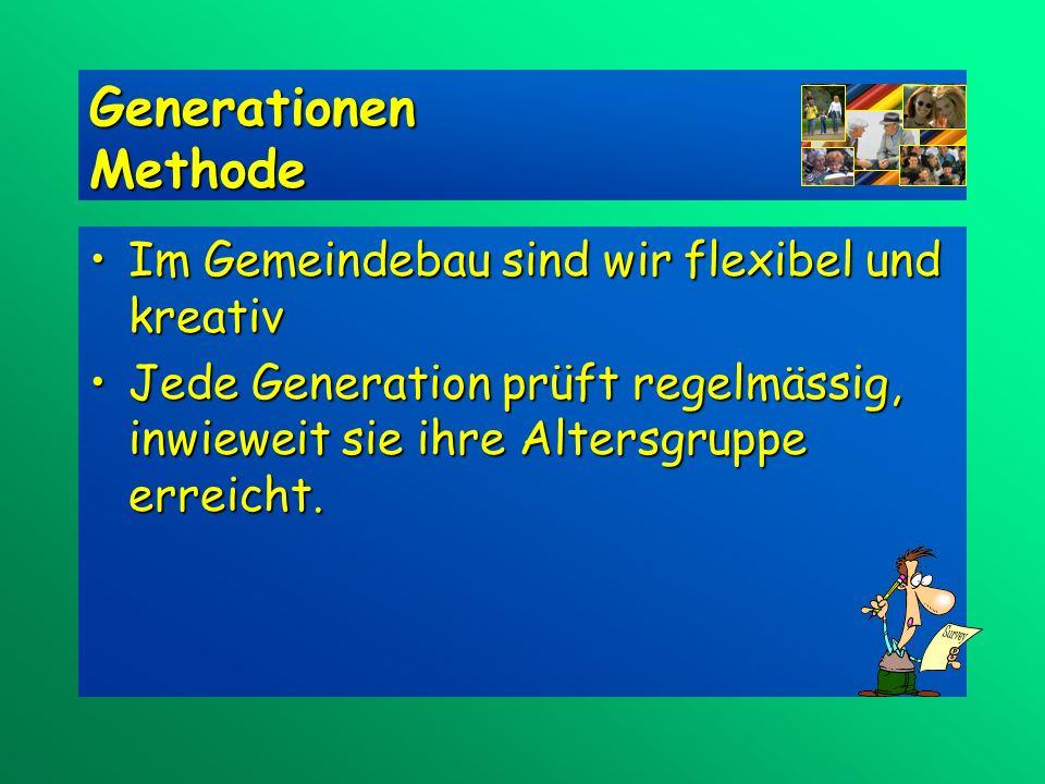 Generationen Methode Im Gemeindebau sind wir flexibel und kreativIm Gemeindebau sind wir flexibel und kreativ Jede Generation prüft regelmässig, inwieweit sie ihre Altersgruppe erreicht.Jede Generation prüft regelmässig, inwieweit sie ihre Altersgruppe erreicht.